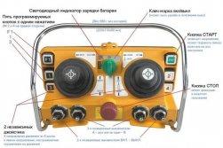 РусТальМаш. Радиоуправление для подъемных кранов